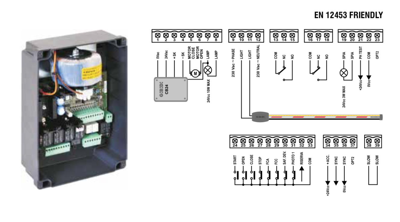gibidi control panel
