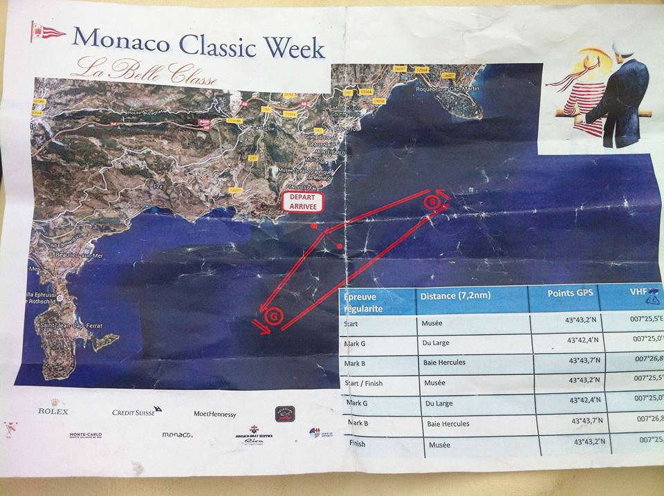 MCW2017 regularity course