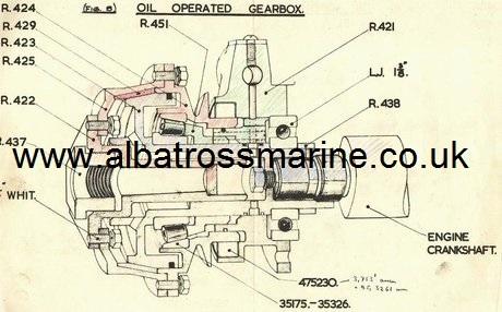 albatross gearbox