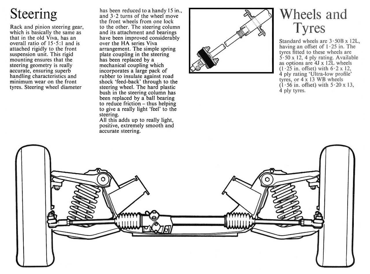 front suspension design