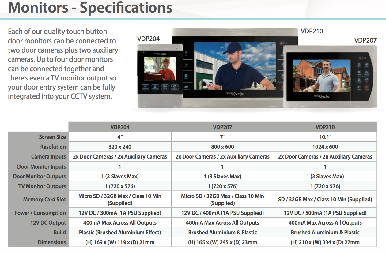 videx video intercom, AES Styluscom, intercom , door entry system, aes video intcom,