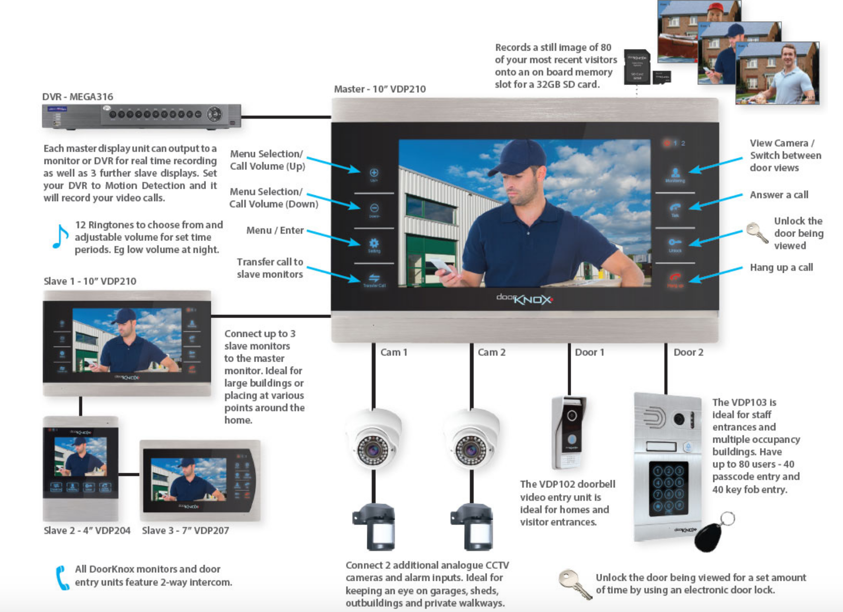 video intercom system, videx intercom, doorknox video system door entry