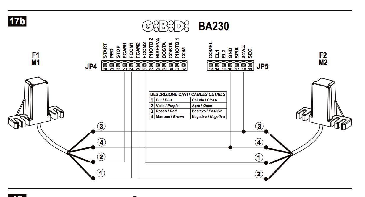 GIBIDI BA230 wiring