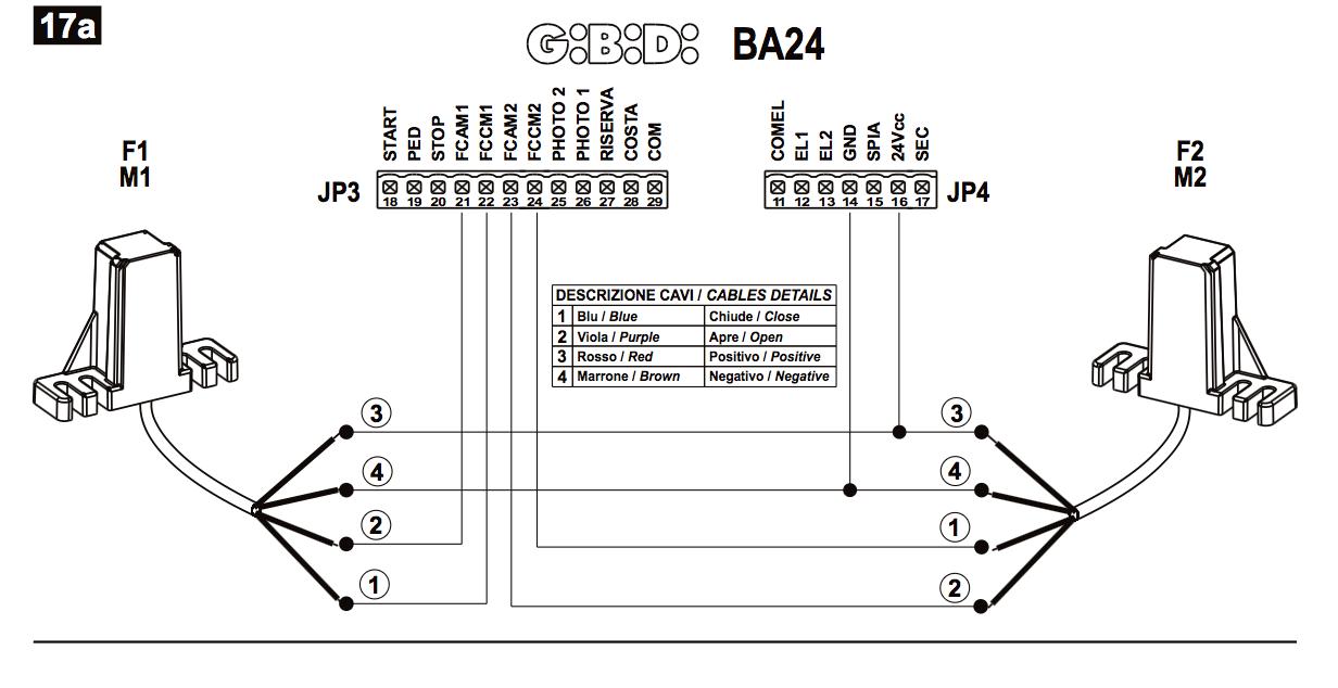 BA24 CONTROL PANEL GIBIDI