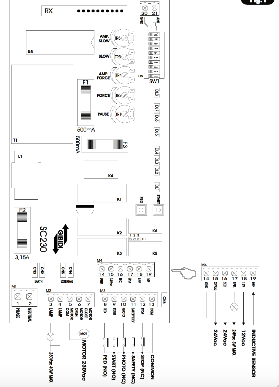 GIBIDI SC230 CONTROL PANEL