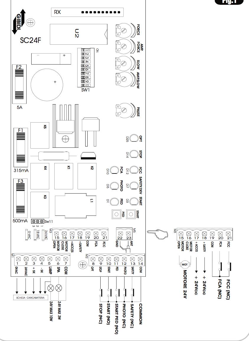 gibidisc24manual gibidi pdf manuals  at panicattacktreatment.co
