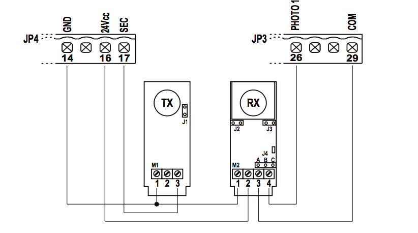 gibidi GIBIDI DCF Photobeams. Pair of synchronised photocells 180° rotation (12/24 Vdc/Vac) maximum range 30m.