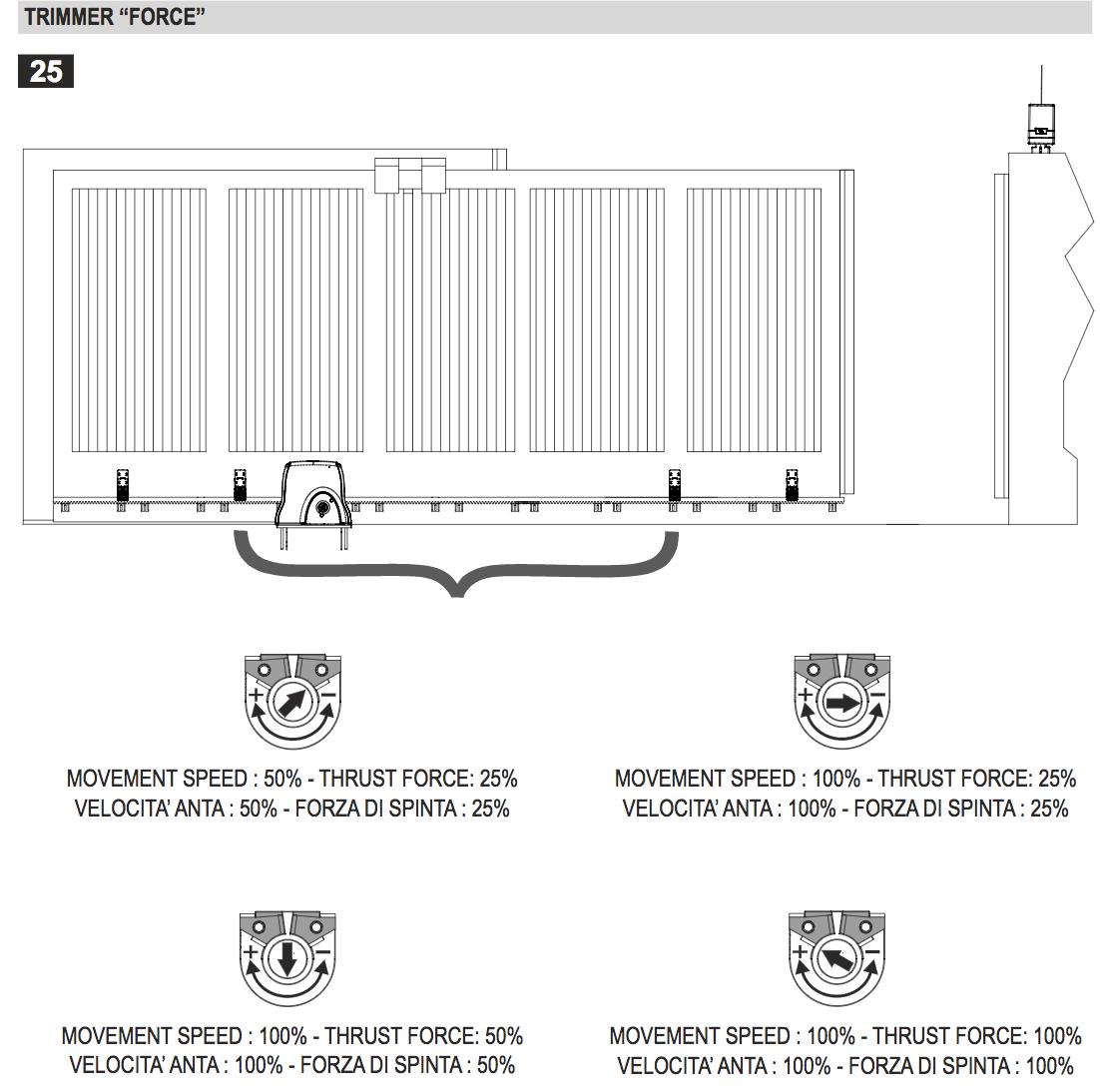 gibidi sliding gate motor