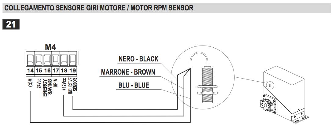 gibidi motor sensore