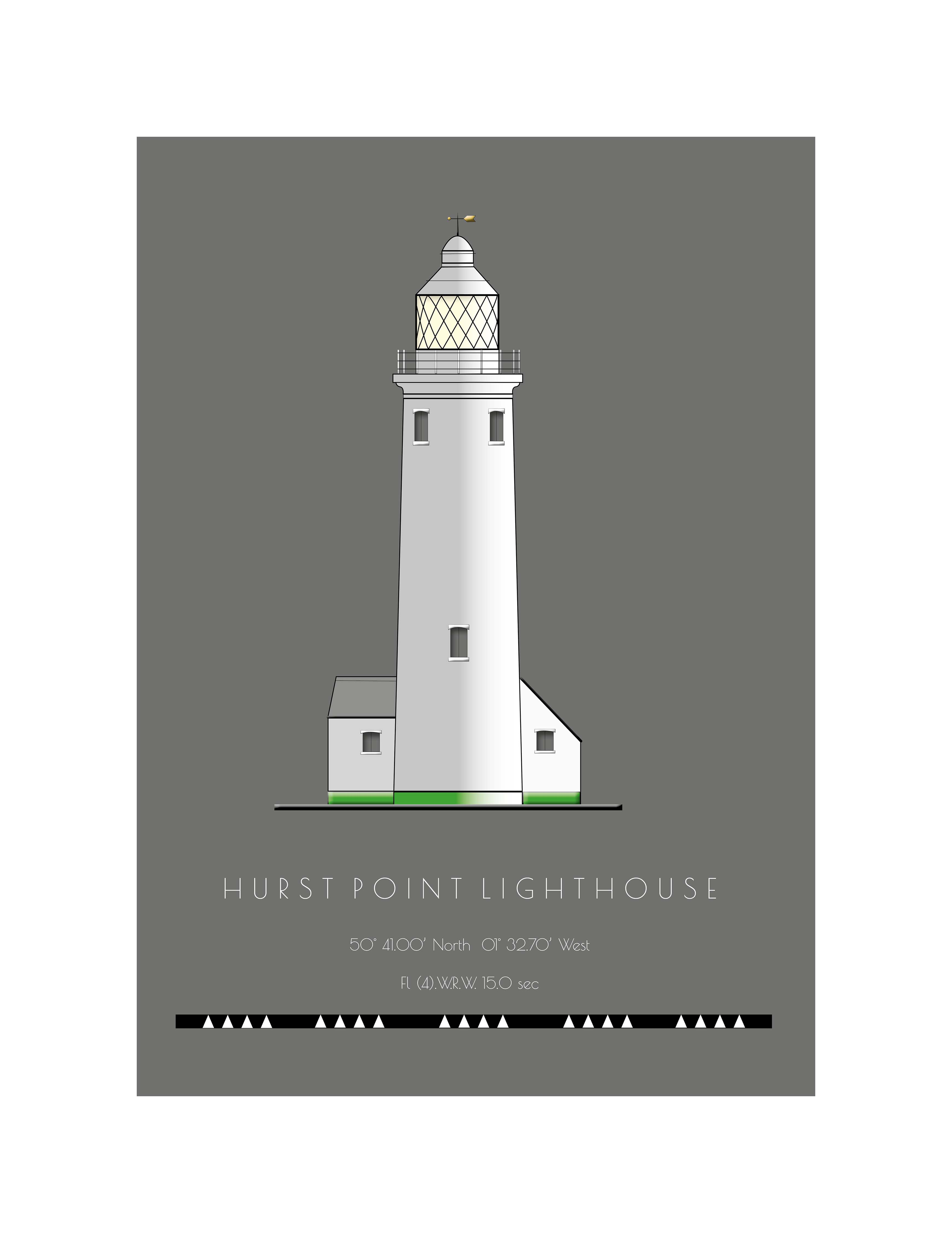 Hurst Point Lighthouse - Single Postcard