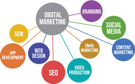 digital-marketing-strategy-belfastpng