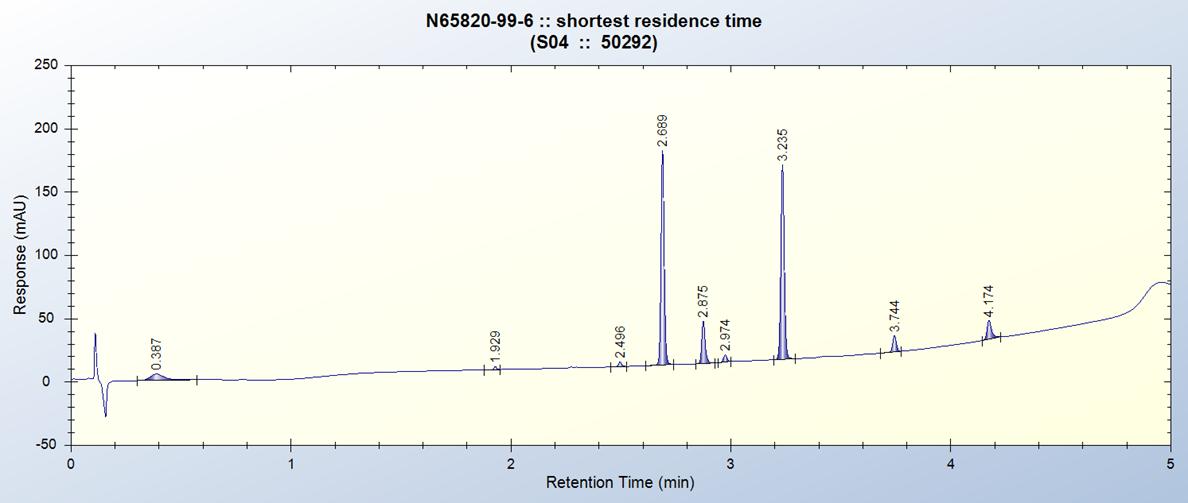 DART-DM7 Flow Reactor Ester Reduction 12min residance Timepng