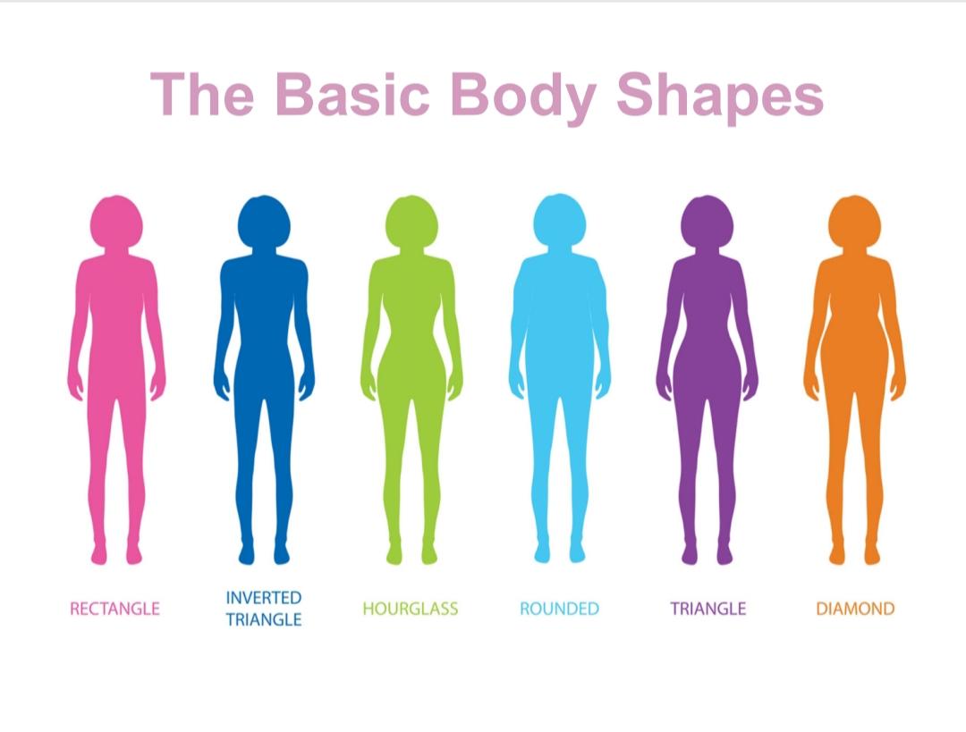 body shape picjpg