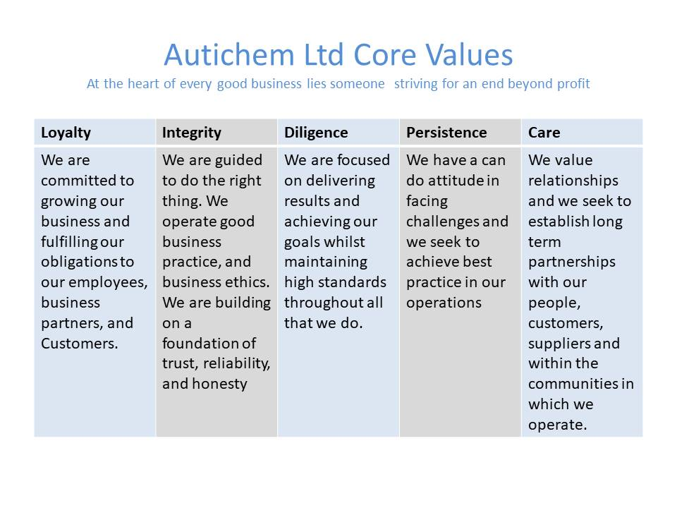 Autichem Ltd Our Core Valuesjpg