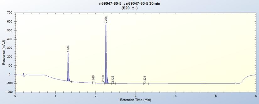 DART-DM7 Flow Reactor NO2 Reduction 30min residence Timepng