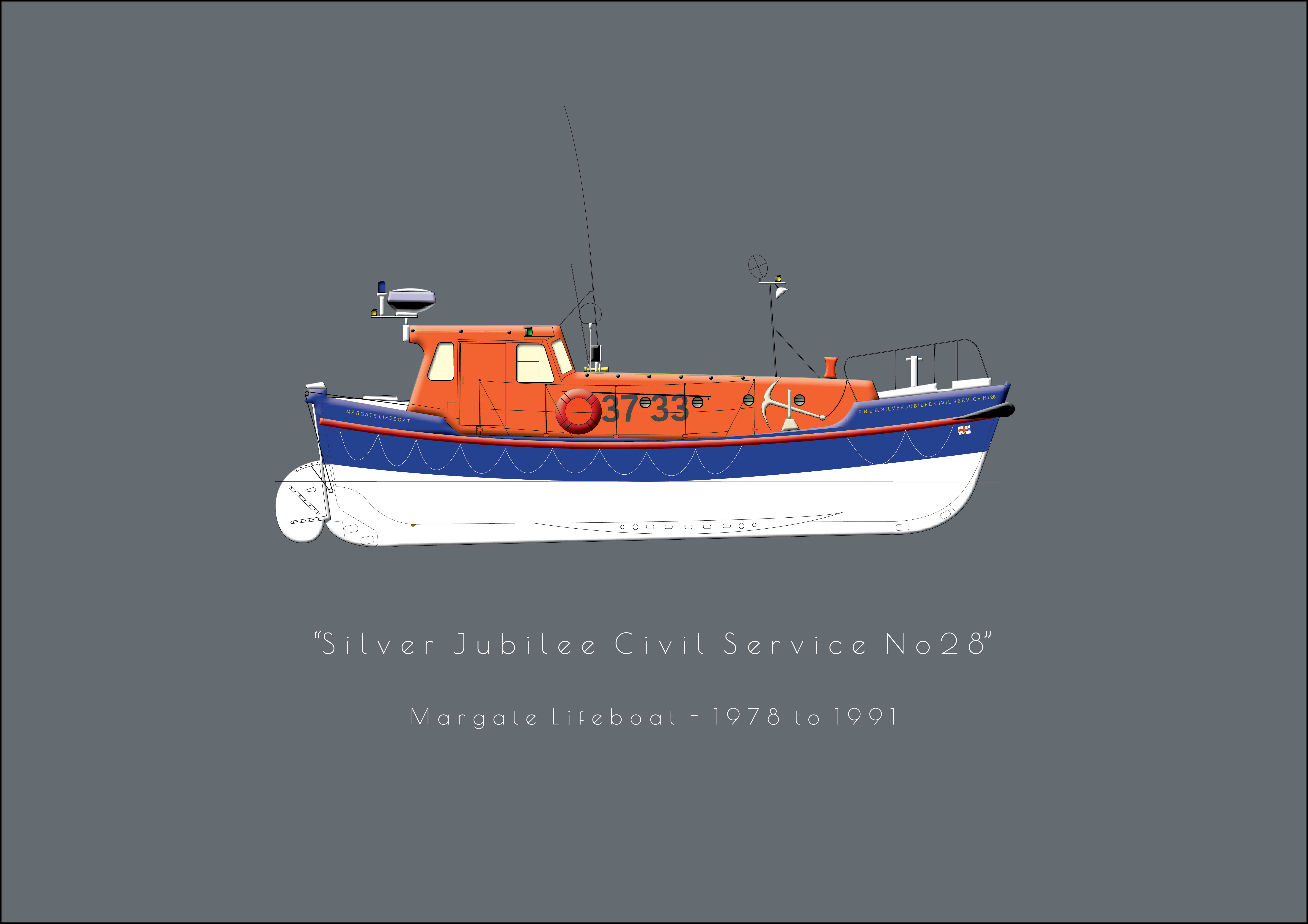 Margate Lifeboat - Single Postcard