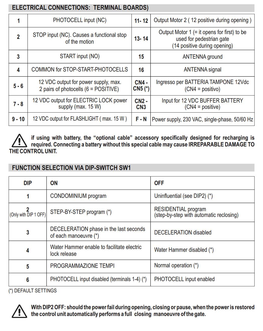 GIBIDI F12 CONTROL PANEL WIRING